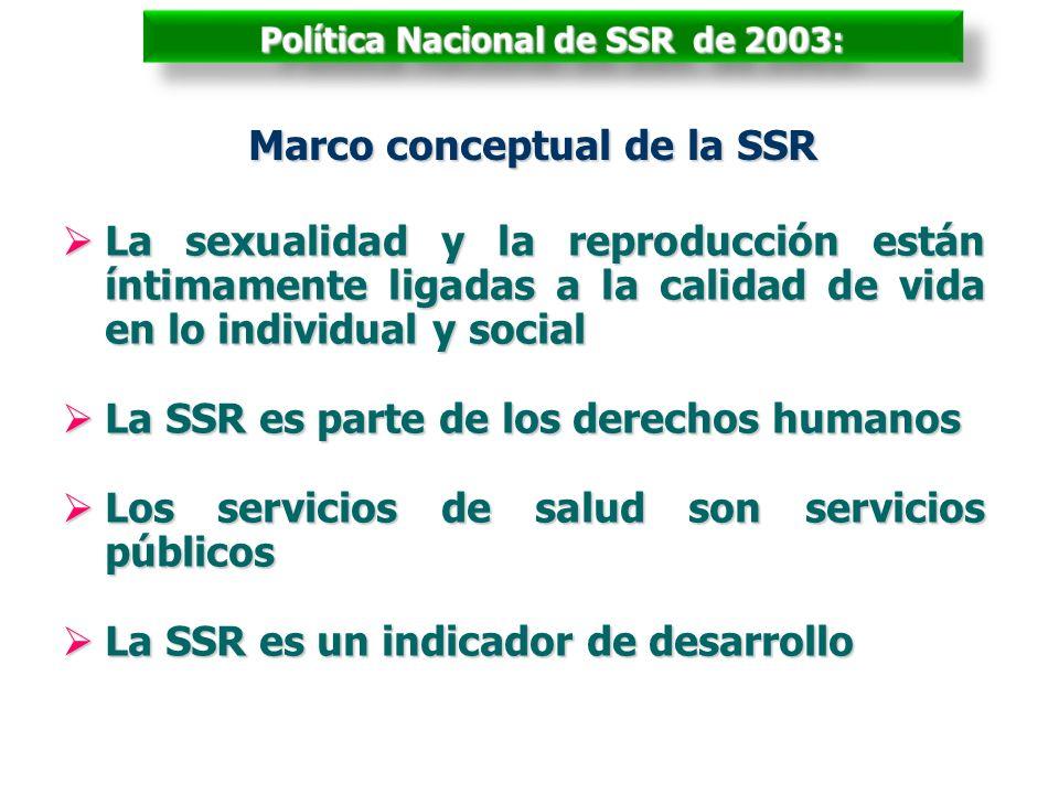 La sexualidad y la reproducción están íntimamente ligadas a la calidad de vida en lo individual y social La sexualidad y la reproducción están íntimam