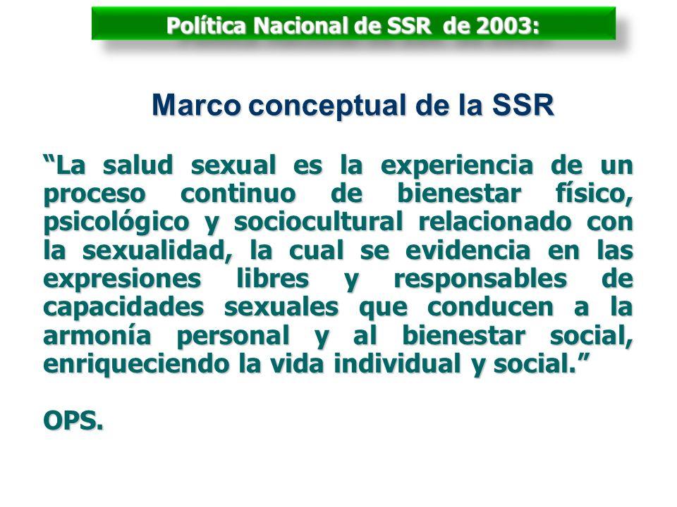 La salud sexual es la experiencia de un proceso continuo de bienestar físico, psicológico y sociocultural relacionado con la sexualidad, la cual se ev