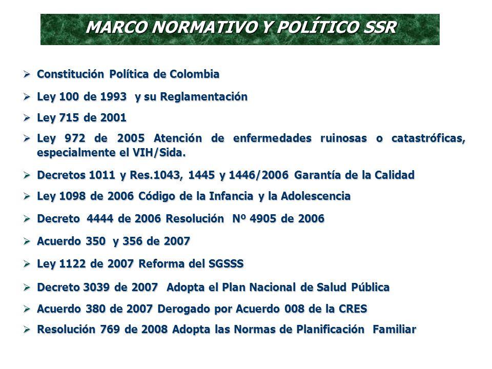 Constitución Política de Colombia Constitución Política de Colombia Ley 100 de 1993 y su Reglamentación Ley 100 de 1993 y su Reglamentación Ley 715 de