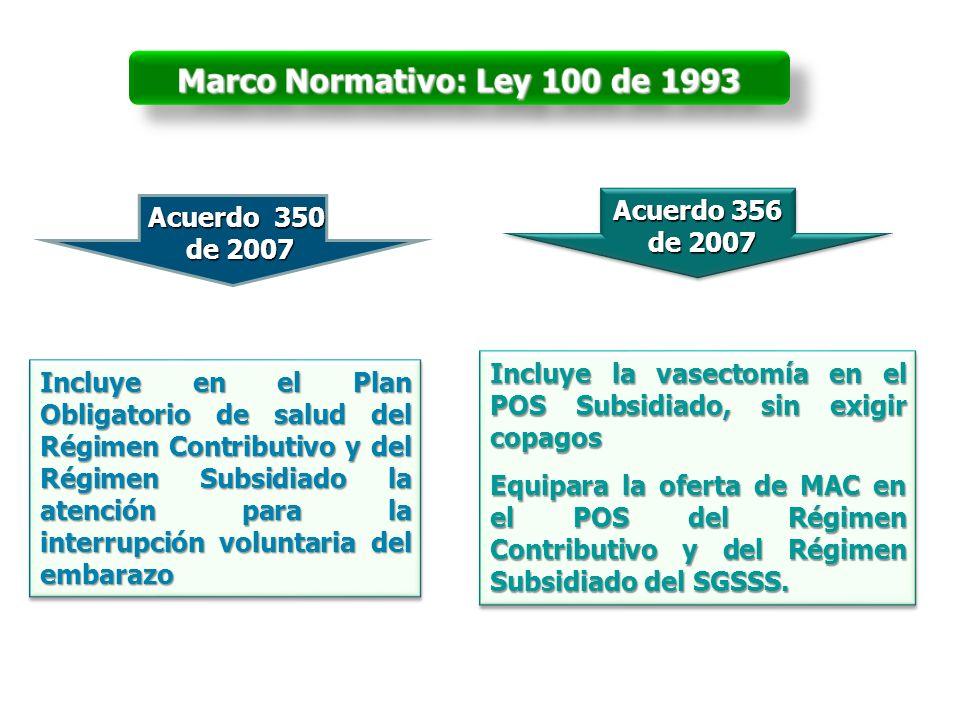 Acuerdo 350 de 2007 de 2007 Acuerdo 356 de 2007 de 2007 Incluye en el Plan Obligatorio de salud del Régimen Contributivo y del Régimen Subsidiado la a