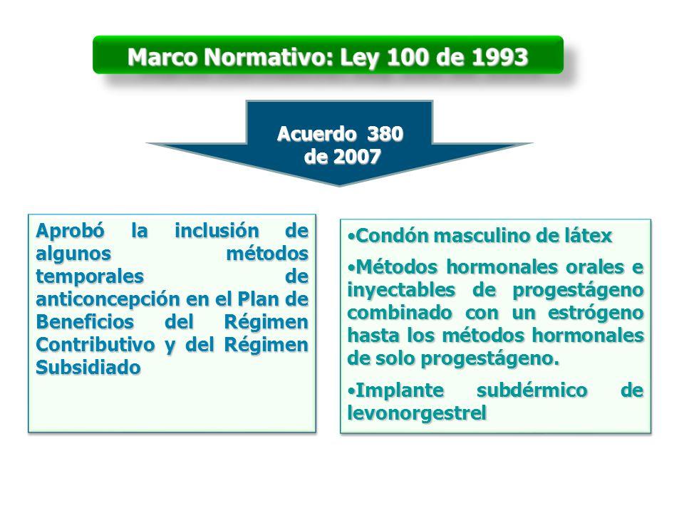 Acuerdo 380 de 2007 de 2007 Aprobó la inclusión de algunos métodos temporales de anticoncepción en el Plan de Beneficios del Régimen Contributivo y de