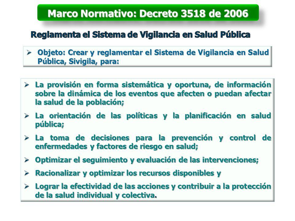 Objeto: Crear y reglamentar el Sistema de Vigilancia en Salud Pública, Sivigila, para: Objeto: Crear y reglamentar el Sistema de Vigilancia en Salud P