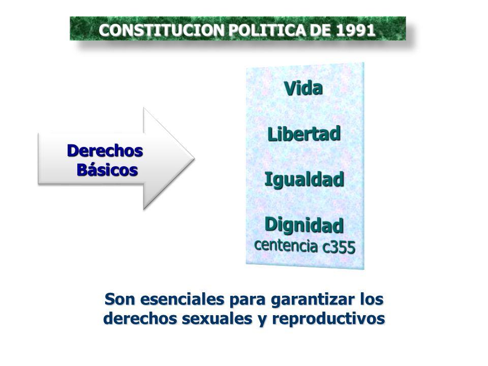 Son esenciales para garantizar los derechos sexuales y reproductivos Derechos Básicos Básicos