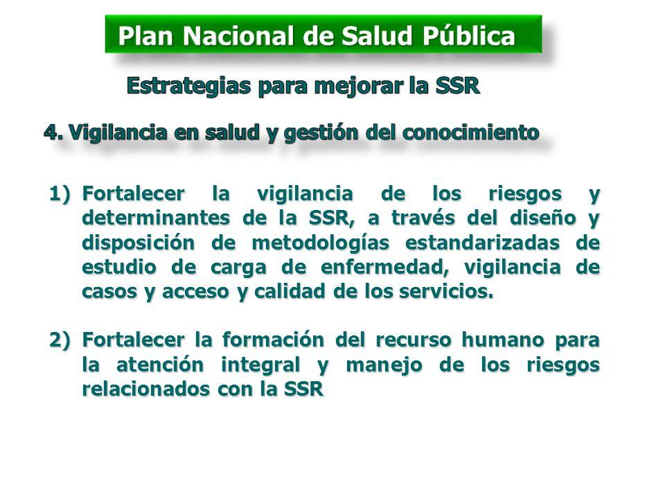 1)Fortalecer la vigilancia de los riesgos y determinantes de la SSR, a través del diseño y disposición de metodologías estandarizadas de estudio de ca