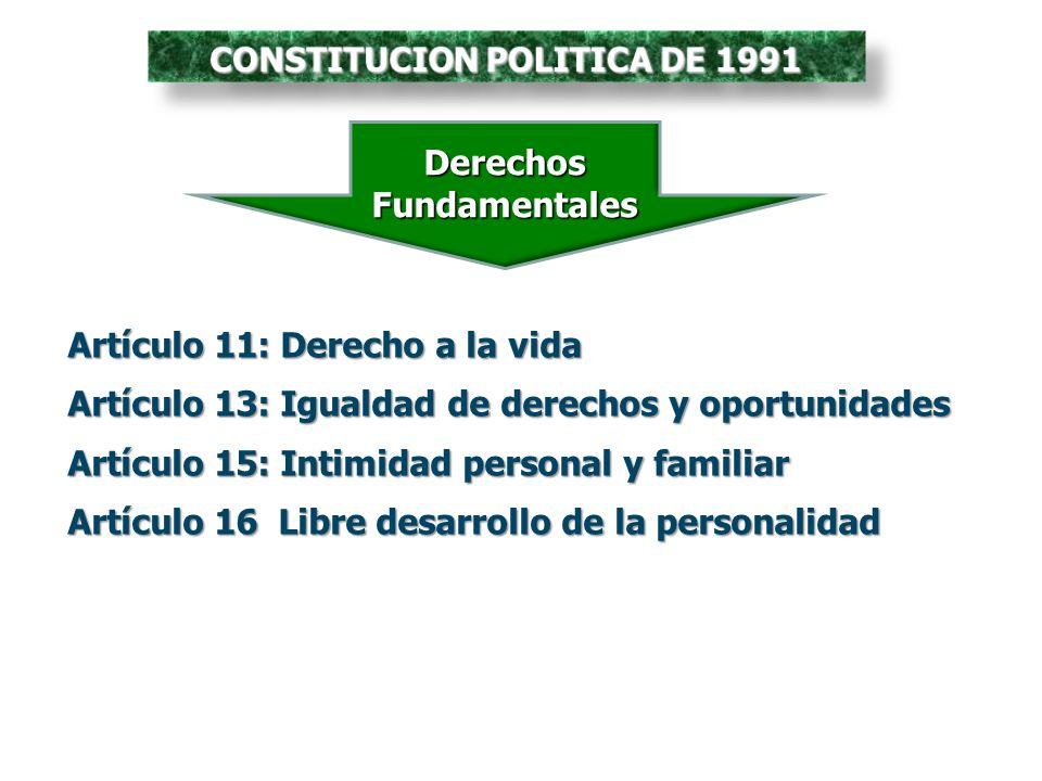 Artículo 11: Derecho a la vida Artículo 13: Igualdad de derechos y oportunidades Artículo 15: Intimidad personal y familiar Artículo 16 Libre desarrol
