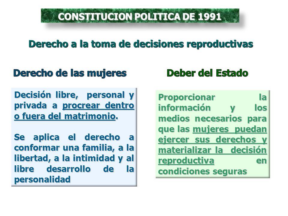 Artículo 27 Derecho a la salud.