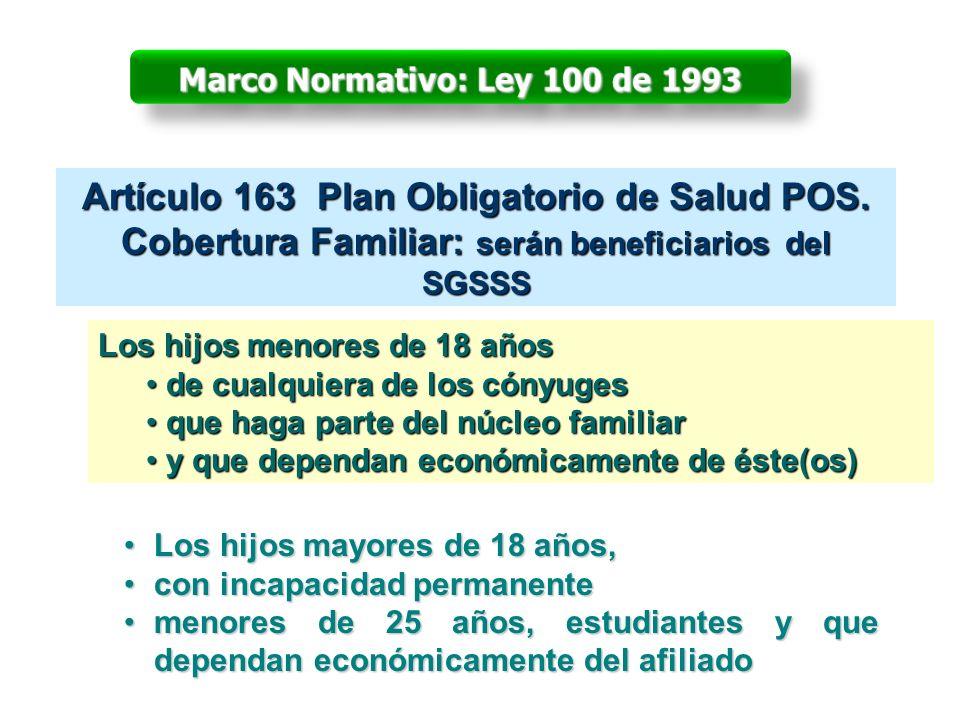 Priorización del Aseguramiento Los alcaldes priorizarán para la afiliación al régimen subsidiado los siguientes grupos de población: Mujeres Gestantes Mujeres Gestantes Niños menores de 5 años.