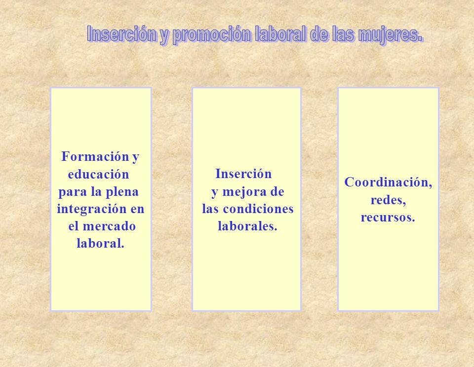 Formación y educación para la plena integración en el mercado laboral. Inserción y mejora de las condiciones laborales. Coordinación, redes, recursos.