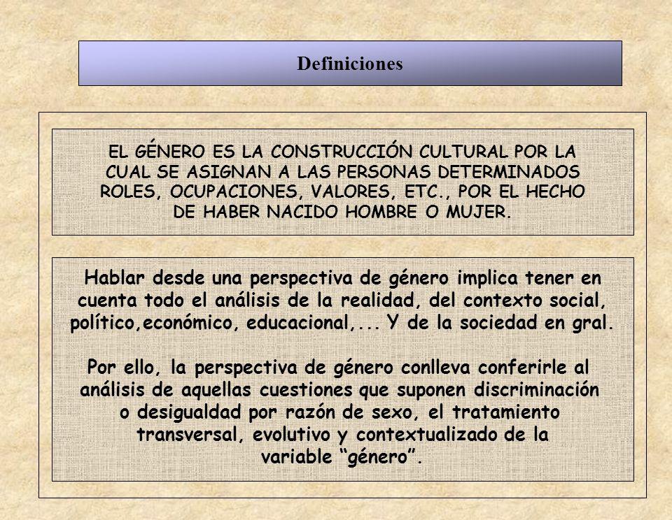 Definiciones EL GÉNERO ES LA CONSTRUCCIÓN CULTURAL POR LA CUAL SE ASIGNAN A LAS PERSONAS DETERMINADOS ROLES, OCUPACIONES, VALORES, ETC., POR EL HECHO