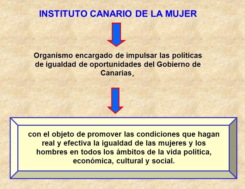 INSTITUTO CANARIO DE LA MUJER Organismo encargado de impulsar las políticas de igualdad de oportunidades del Gobierno de Canarias, con el objeto de pr