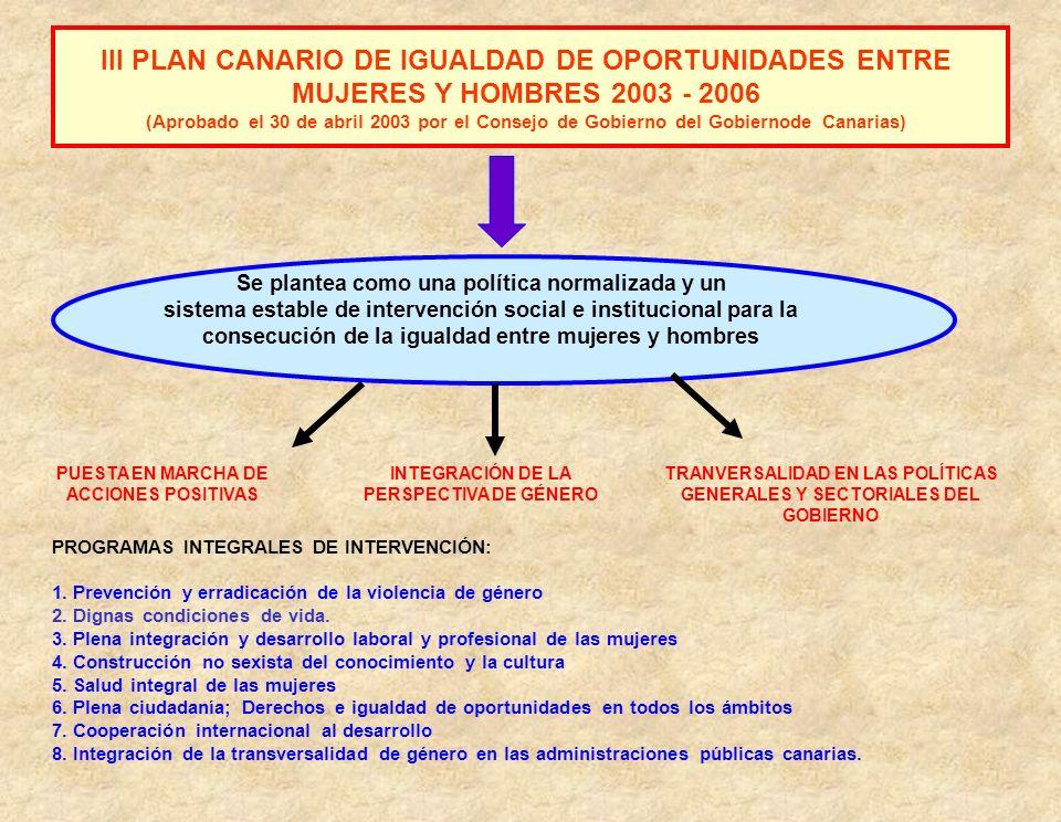 III PLAN CANARIO DE IGUALDAD DE OPORTUNIDADES ENTRE MUJERES Y HOMBRES 2003 - 2006 (Aprobado el 30 de abril 2003 por el Consejo de Gobierno del Gobiern