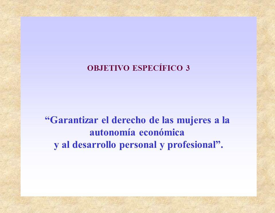 OBJETIVO ESPECÍFICO 3 Garantizar el derecho de las mujeres a la autonomía económica y al desarrollo personal y profesional.