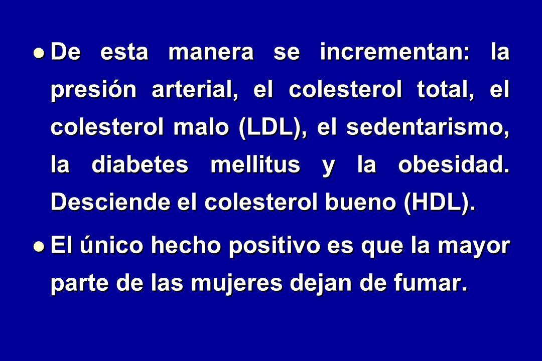 De esta manera se incrementan: la presión arterial, el colesterol total, el colesterol malo (LDL), el sedentarismo, la diabetes mellitus y la obesidad.