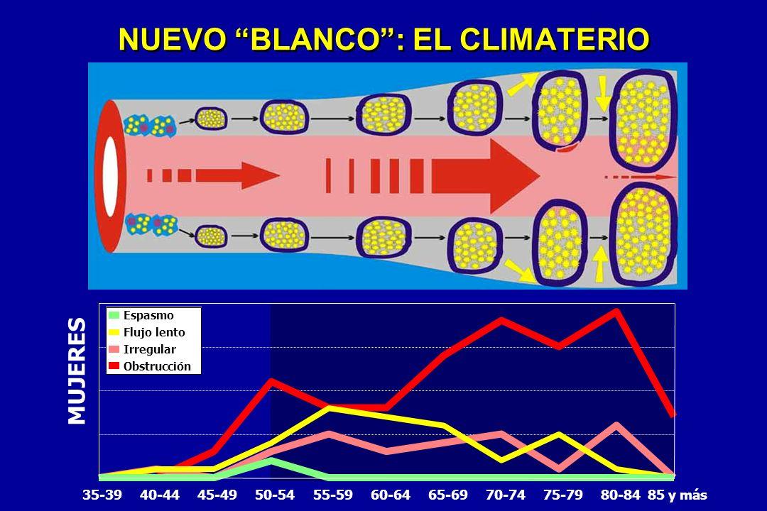 NUEVO BLANCO: EL CLIMATERIO 35-3940-4445-4950-5455-5960-6465-6970-7475-7980-8485 y más Espasmo Flujo lento Irregular Obstrucción MUJERES