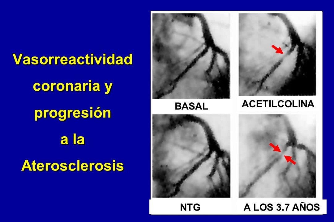 Vasorreactividad coronaria y progresión a la Aterosclerosis BASAL NTG ACETILCOLINA A LOS 3.7 AÑOS