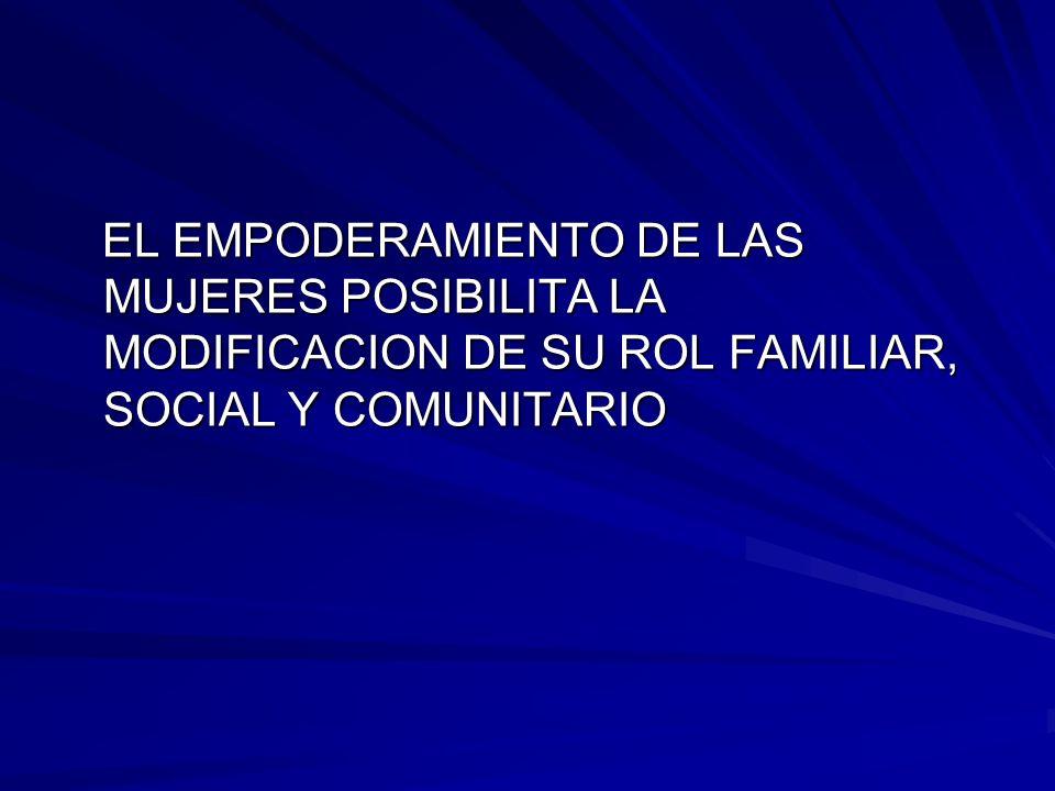 EL EMPODERAMIENTO DE LAS MUJERES POSIBILITA LA MODIFICACION DE SU ROL FAMILIAR, SOCIAL Y COMUNITARIO EL EMPODERAMIENTO DE LAS MUJERES POSIBILITA LA MO