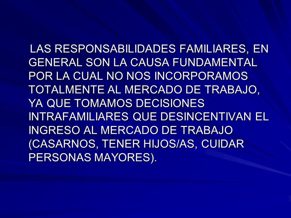 LAS RESPONSABILIDADES FAMILIARES, EN GENERAL SON LA CAUSA FUNDAMENTAL POR LA CUAL NO NOS INCORPORAMOS TOTALMENTE AL MERCADO DE TRABAJO, YA QUE TOMAMOS