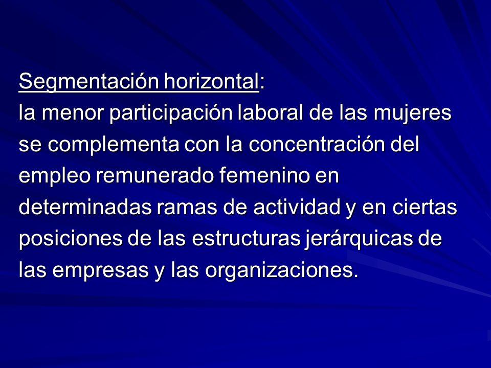 Segmentación horizontal: la menor participación laboral de las mujeres se complementa con la concentración del empleo remunerado femenino en determina