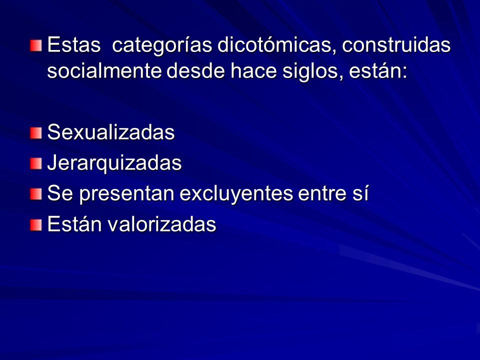 Estas categorías dicotómicas, construidas socialmente desde hace siglos, están: SexualizadasJerarquizadas Se presentan excluyentes entre sí Están valo