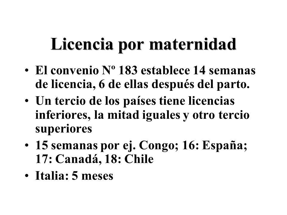 Licencia por maternidad El convenio Nº 183 establece 14 semanas de licencia, 6 de ellas después del parto.