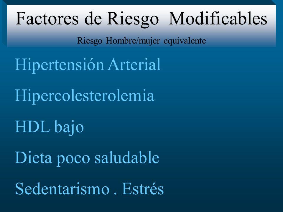 Hipertensión Arterial Hipercolesterolemia HDL bajo Dieta poco saludable Sedentarismo. Estrés Factores de Riesgo Modificables Riesgo Hombre/mujer equiv
