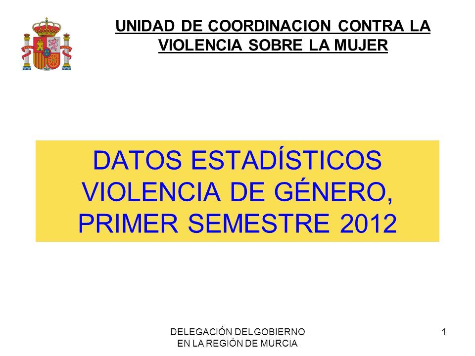 UNIDAD DE COORDINACION CONTRA LA VIOLENCIA SOBRE LA MUJER DELEGACIÓN DEL GOBIERNO EN LA REGIÓN DE MURCIA 2 DENUNCIAS: 1385 denuncias presentadas entre el 1 de enero y el 30 de junio de 2012 7,36% menos respecto al mismo periodo de 2011 46,57% de ellas, recogidas dentro de demarcación de Guardia Civil 53,07%, dentro demarcación de Policía Nacional