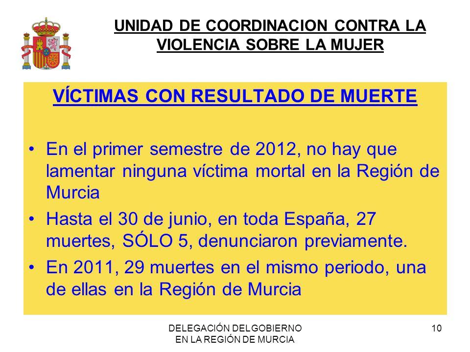 UNIDAD DE COORDINACION CONTRA LA VIOLENCIA SOBRE LA MUJER DELEGACIÓN DEL GOBIERNO EN LA REGIÓN DE MURCIA 10 VÍCTIMAS CON RESULTADO DE MUERTE En el pri
