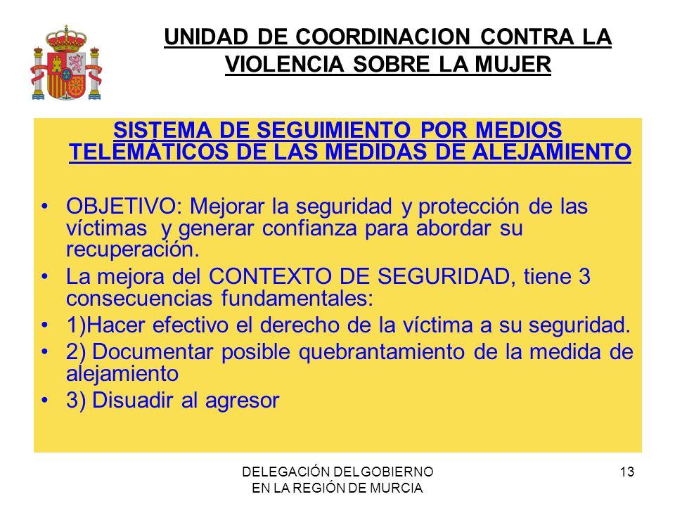 UNIDAD DE COORDINACION CONTRA LA VIOLENCIA SOBRE LA MUJER DELEGACIÓN DEL GOBIERNO EN LA REGIÓN DE MURCIA 13 SISTEMA DE SEGUIMIENTO POR MEDIOS TELEMÁTI
