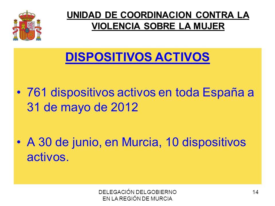 UNIDAD DE COORDINACION CONTRA LA VIOLENCIA SOBRE LA MUJER DELEGACIÓN DEL GOBIERNO EN LA REGIÓN DE MURCIA 14 DISPOSITIVOS ACTIVOS 761 dispositivos activos en toda España a 31 de mayo de 2012 A 30 de junio, en Murcia, 10 dispositivos activos.