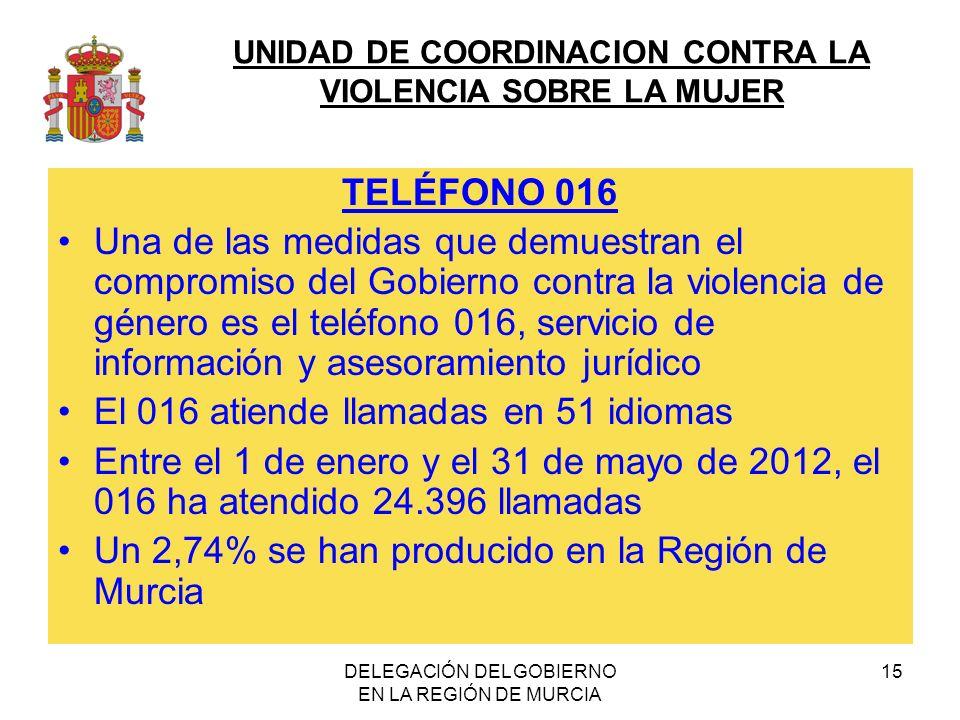 UNIDAD DE COORDINACION CONTRA LA VIOLENCIA SOBRE LA MUJER DELEGACIÓN DEL GOBIERNO EN LA REGIÓN DE MURCIA 15 TELÉFONO 016 Una de las medidas que demuestran el compromiso del Gobierno contra la violencia de género es el teléfono 016, servicio de información y asesoramiento jurídico El 016 atiende llamadas en 51 idiomas Entre el 1 de enero y el 31 de mayo de 2012, el 016 ha atendido 24.396 llamadas Un 2,74% se han producido en la Región de Murcia
