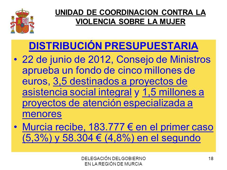 UNIDAD DE COORDINACION CONTRA LA VIOLENCIA SOBRE LA MUJER DELEGACIÓN DEL GOBIERNO EN LA REGIÓN DE MURCIA 18 DISTRIBUCIÓN PRESUPUESTARIA 22 de junio de 2012, Consejo de Ministros aprueba un fondo de cinco millones de euros, 3,5 destinados a proyectos de asistencia social integral y 1,5 millones a proyectos de atención especializada a menores Murcia recibe, 183.777 en el primer caso (5,3%) y 58.304 (4,8%) en el segundo