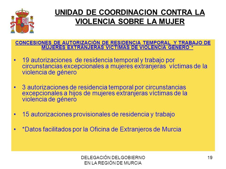 UNIDAD DE COORDINACION CONTRA LA VIOLENCIA SOBRE LA MUJER DELEGACIÓN DEL GOBIERNO EN LA REGIÓN DE MURCIA 19 CONCESIONES DE AUTORIZACIÓN DE RESIDENCIA TEMPORAL Y TRABAJO DE MUJERES EXTRANJERAS VÍCTIMAS DE VIOLENCIA GÉNERO * 19 autorizaciones de residencia temporal y trabajo por circunstancias excepcionales a mujeres extranjeras víctimas de la violencia de género 3 autorizaciones de residencia temporal por circunstancias excepcionales a hijos de mujeres extranjeras víctimas de la violencia de género 15 autorizaciones provisionales de residencia y trabajo *Datos facilitados por la Oficina de Extranjeros de Murcia
