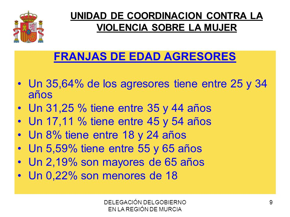 UNIDAD DE COORDINACION CONTRA LA VIOLENCIA SOBRE LA MUJER DELEGACIÓN DEL GOBIERNO EN LA REGIÓN DE MURCIA 9 FRANJAS DE EDAD AGRESORES Un 35,64% de los