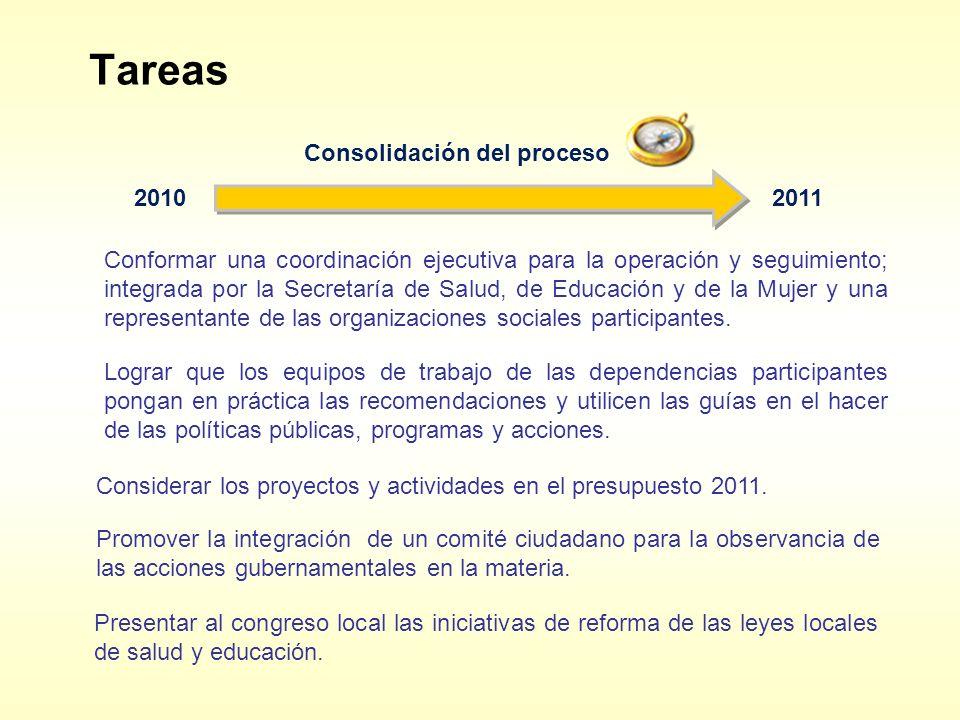 Tareas Conformar una coordinación ejecutiva para la operación y seguimiento; integrada por la Secretaría de Salud, de Educación y de la Mujer y una re