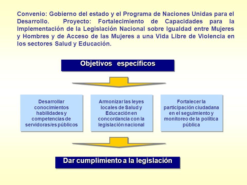 Convenio: Gobierno del estado y el Programa de Naciones Unidas para el Desarrollo. Proyecto: Fortalecimiento de Capacidades para la Implementación de
