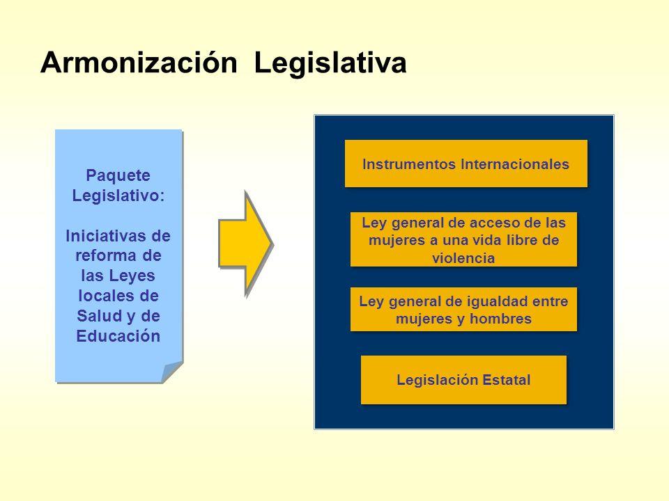 Armonización Legislativa Instrumentos Internacionales Ley general de acceso de las mujeres a una vida libre de violencia Ley general de igualdad entre