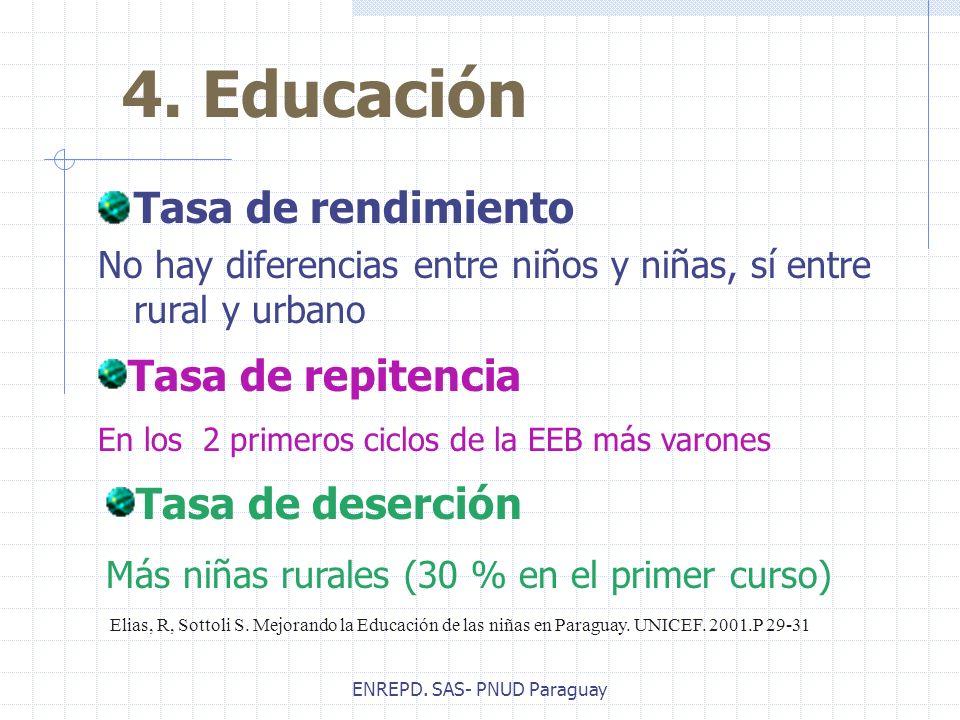 ENREPD. SAS- PNUD Paraguay Tasa de rendimiento No hay diferencias entre niños y niñas, sí entre rural y urbano 4. Educación Tasa de repitencia En los