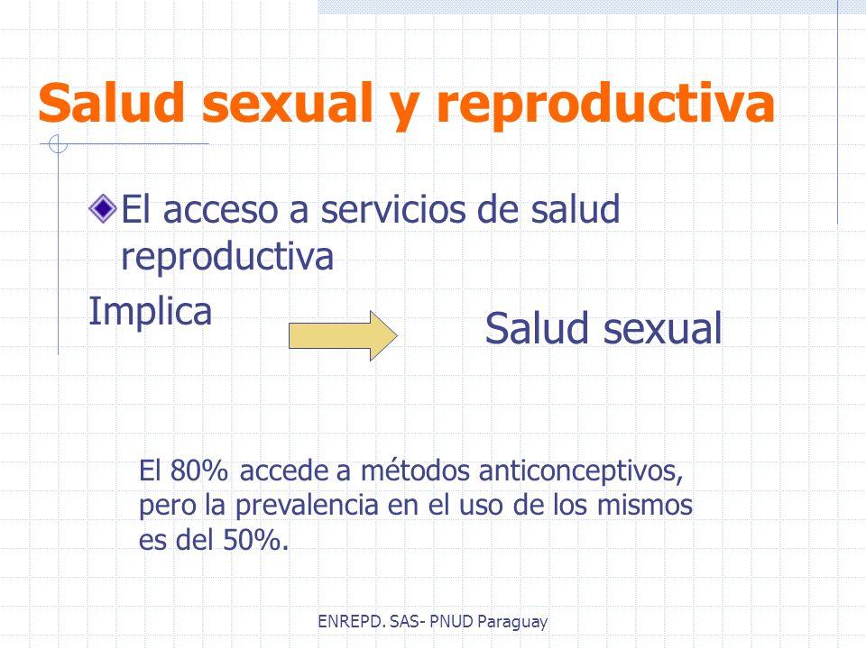 ENREPD. SAS- PNUD Paraguay Salud sexual y reproductiva El acceso a servicios de salud reproductiva Implica Salud sexual El 80% accede a métodos antico