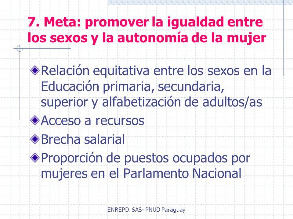 ENREPD. SAS- PNUD Paraguay Relación equitativa entre los sexos en la Educación primaria, secundaria, superior y alfabetización de adultos/as Acceso a