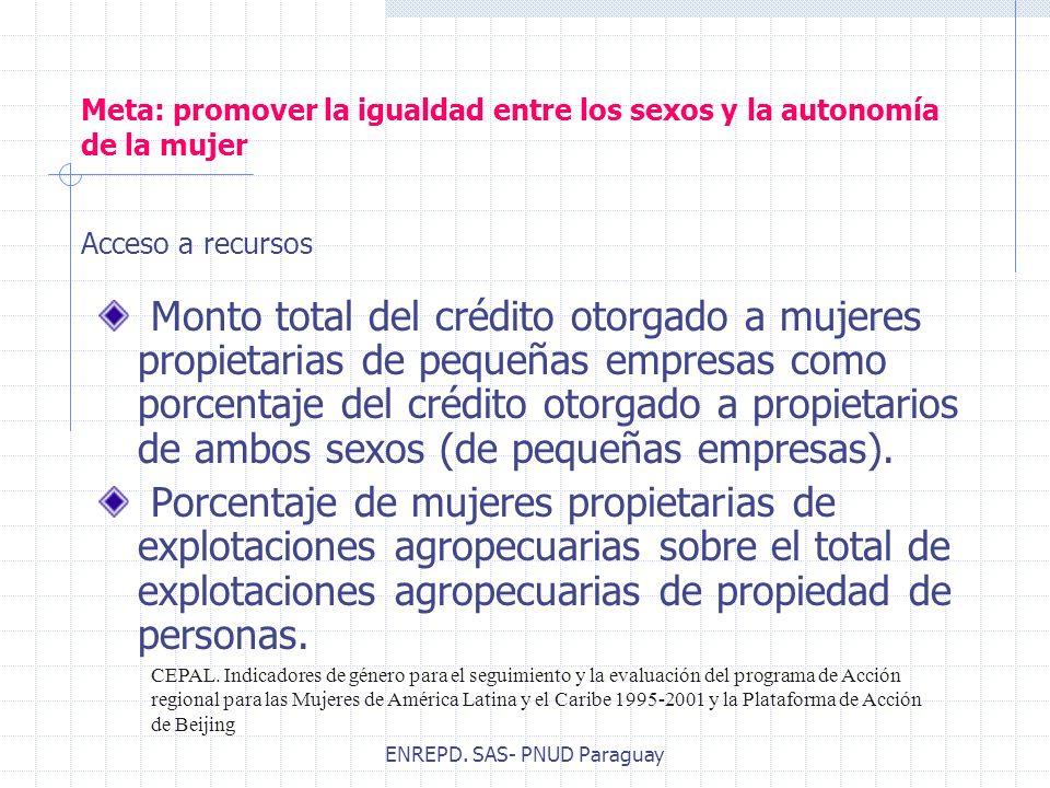 ENREPD. SAS- PNUD Paraguay Meta: promover la igualdad entre los sexos y la autonomía de la mujer Monto total del crédito otorgado a mujeres propietari