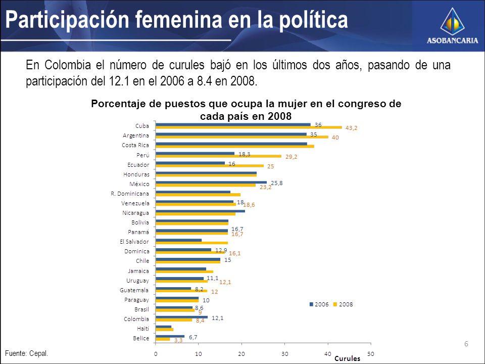 Fuente: Cepal Población económicamente activa para Latinoamérica y el Caribe Mayor inserción de la mujer en el mercado laboral Población económicamente activa para Colombia 7