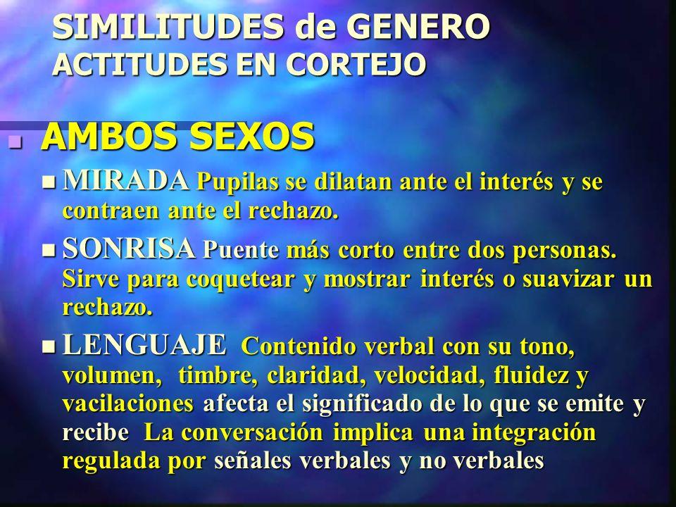 SIMILITUDES de GENERO ACTITUDES EN CORTEJO AMBOS SEXOS AMBOS SEXOS MIRADA Pupilas se dilatan ante el interés y se contraen ante el rechazo.