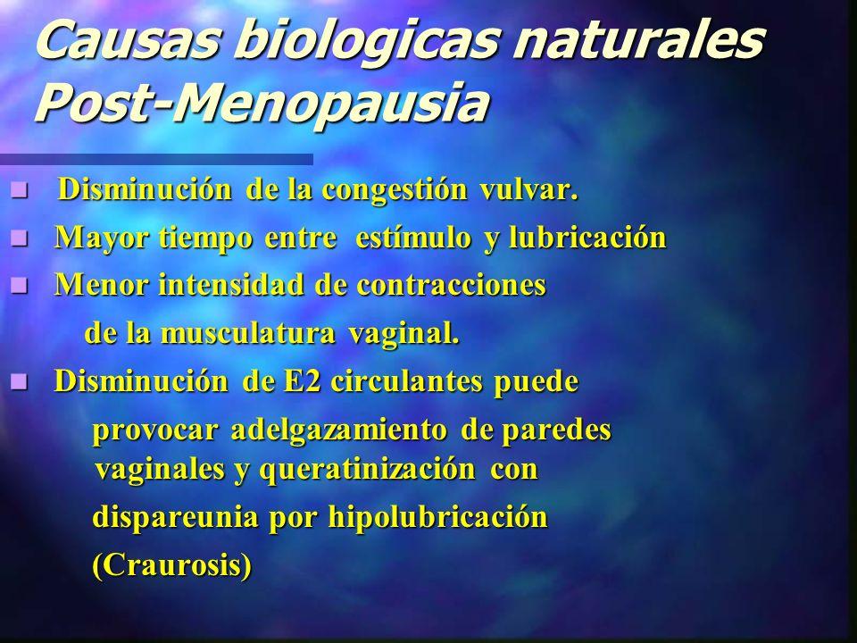 Causas biologicas naturales Post-Menopausia Disminución de la congestión vulvar.