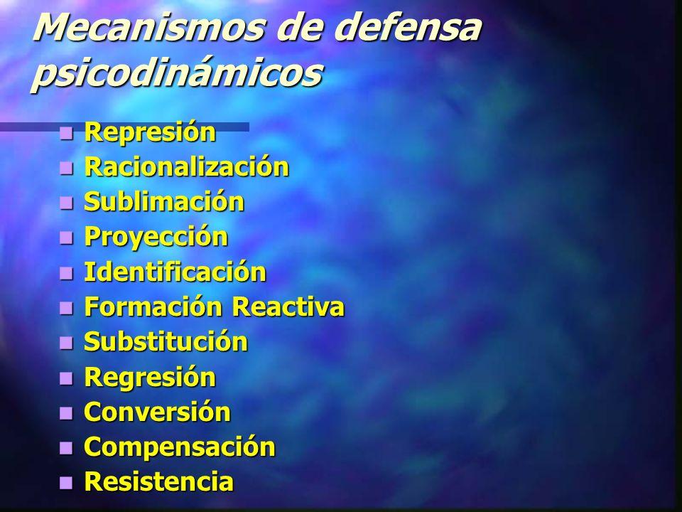 Mecanismos de defensa psicodinámicos Represión Represión Racionalización Racionalización Sublimación Sublimación Proyección Proyección Identificación Identificación Formación Reactiva Formación Reactiva Substitución Substitución Regresión Regresión Conversión Conversión Compensación Compensación Resistencia Resistencia