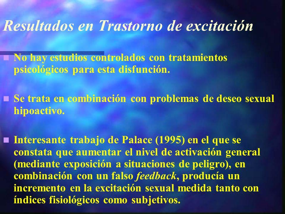 Resultados en Trastorno de excitación No hay estudios controlados con tratamientos psicológicos para esta disfunción.