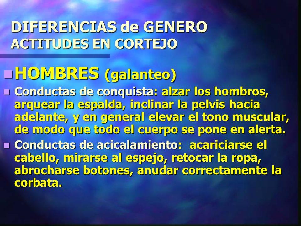 DIFERENCIAS de GENERO ACTITUDES EN CORTEJO HOMBRES (galanteo) HOMBRES (galanteo) Conductas de conquista: alzar los hombros, arquear la espalda, inclinar la pelvis hacia adelante, y en general elevar el tono muscular, de modo que todo el cuerpo se pone en alerta.