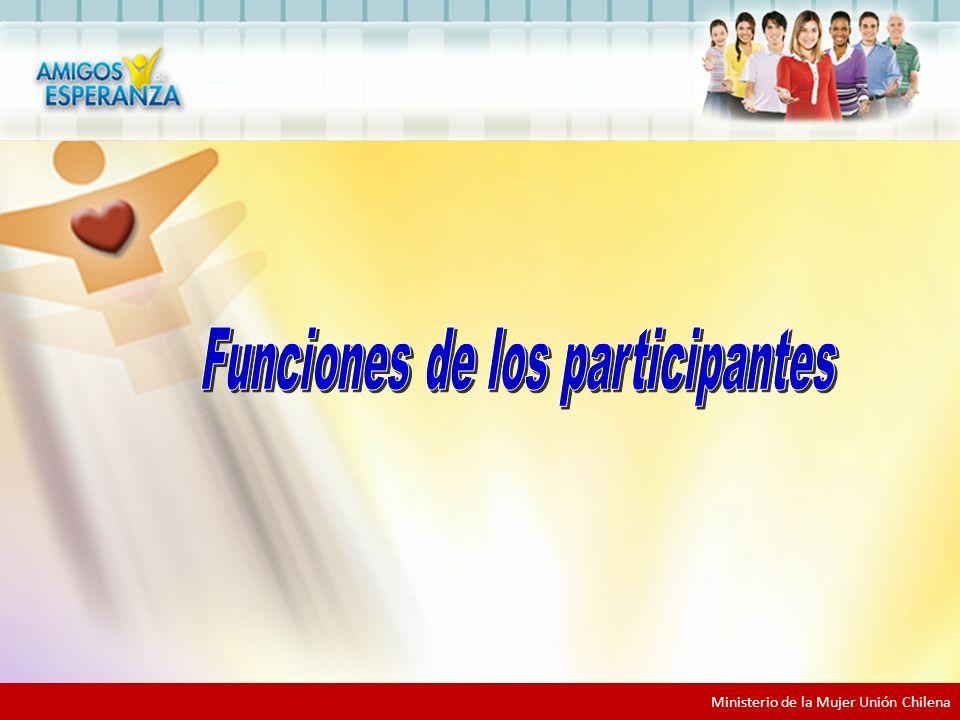 Ministerio de la Mujer Unión Chilena