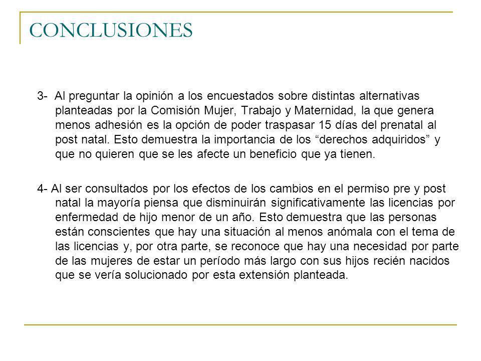 CONCLUSIONES 3- Al preguntar la opinión a los encuestados sobre distintas alternativas planteadas por la Comisión Mujer, Trabajo y Maternidad, la que genera menos adhesión es la opción de poder traspasar 15 días del prenatal al post natal.