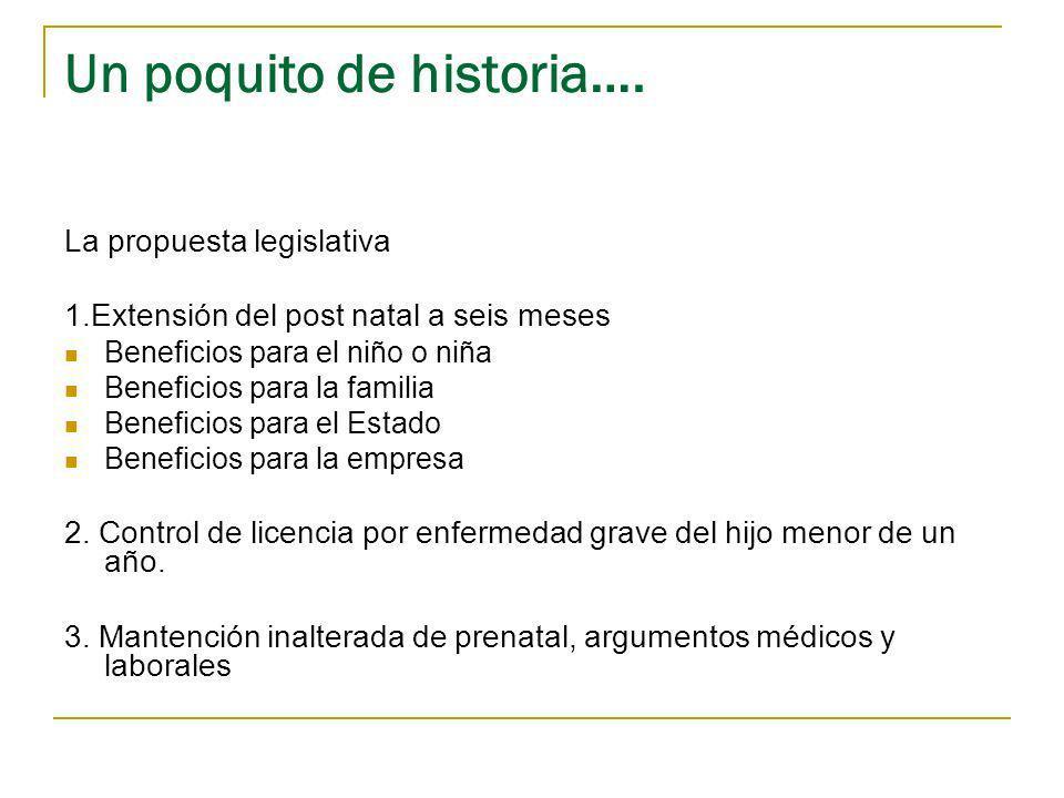 Un poquito de historia….