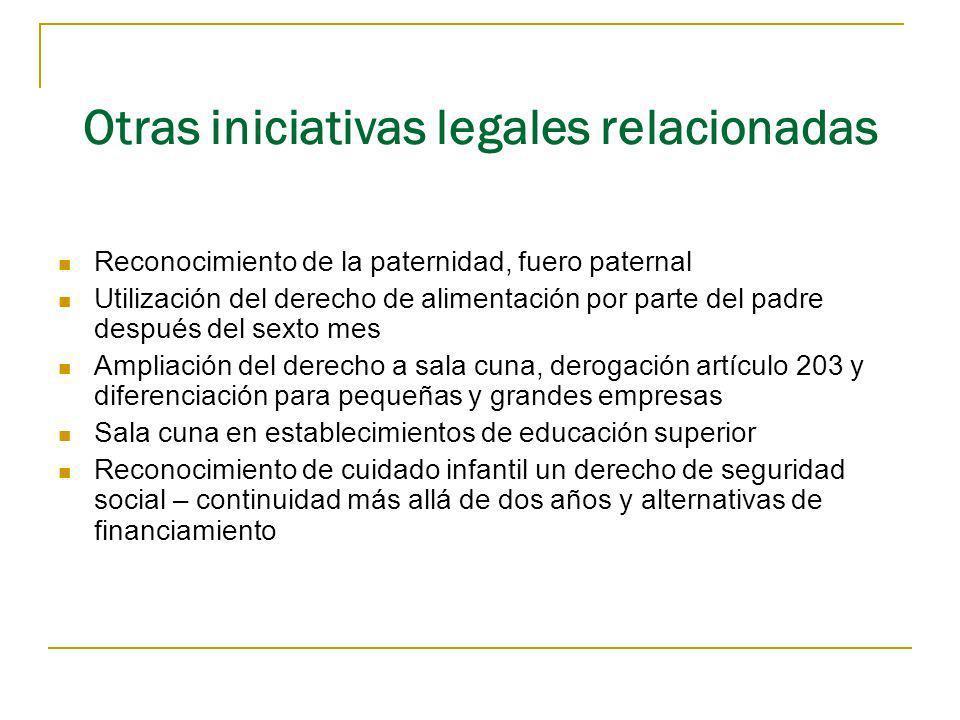 Compromisos de campaña: Tanto el Presidente Piñera como el senador Frei durante su campaña electoral se comprometieron a extender el post- natal a seis meses…